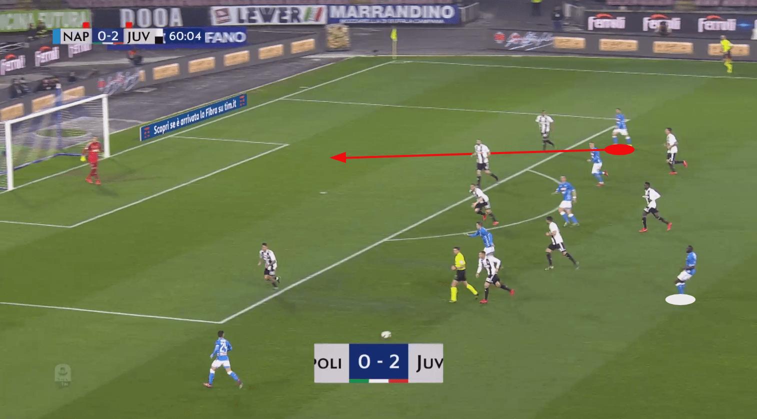 Napoli Juventus Serie A Tactical Analysis Statistics