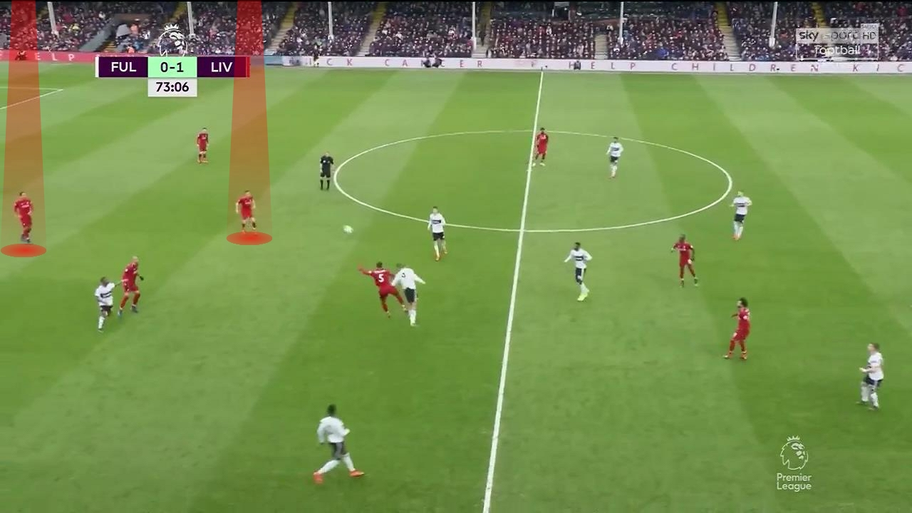 Fulham Liverpool Premier League Tactical Analysis