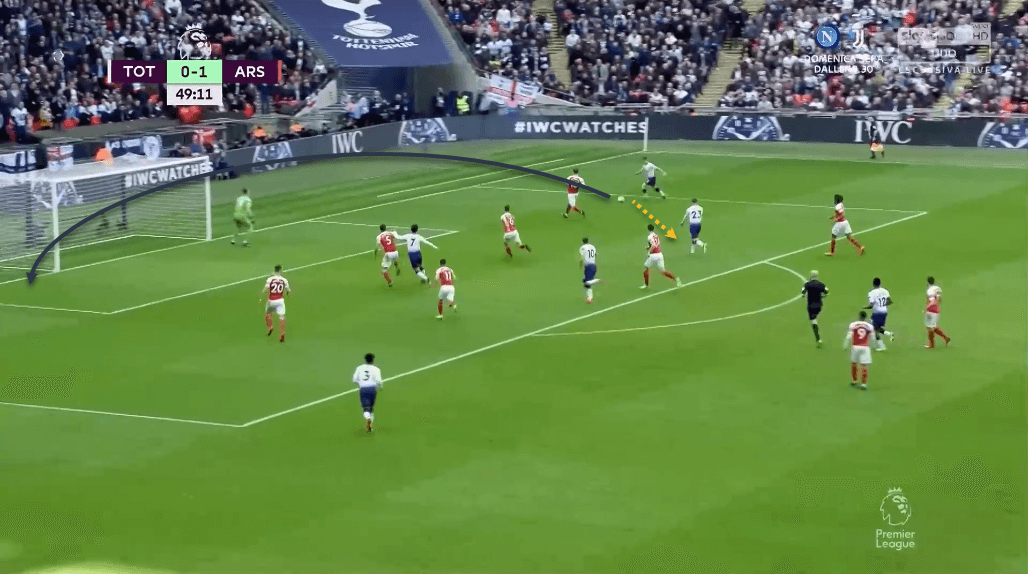 Tottenham Arsenal Premier League Tactical Analysis Statistics