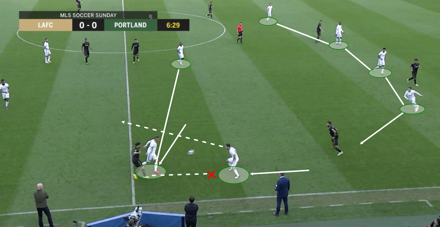 LAFC Portland Timbers MLS Tactical Analysis