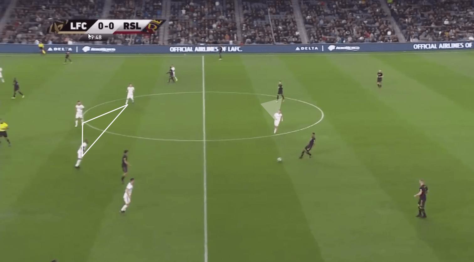 LAFC Real Salt Lake MLS Tactical Analysis