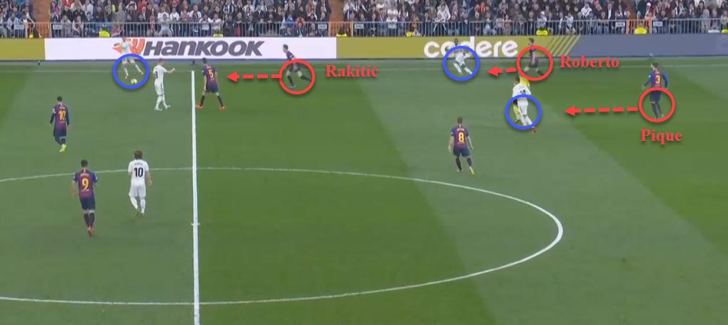 La Liga 2018/19 Real Madrid Barcelona Tactical Analysis Statistics