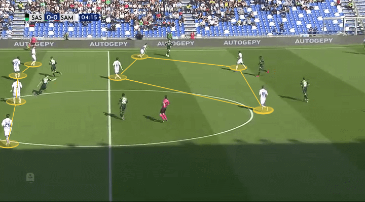 Serie A Sassuolo Sampdoria Tactical Analysis