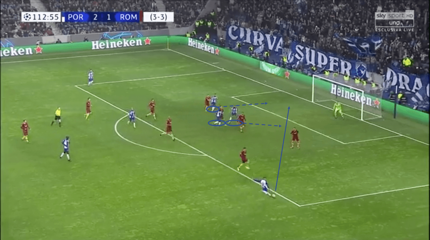 Porto Roma Champions League Tactical Analysis Statistics
