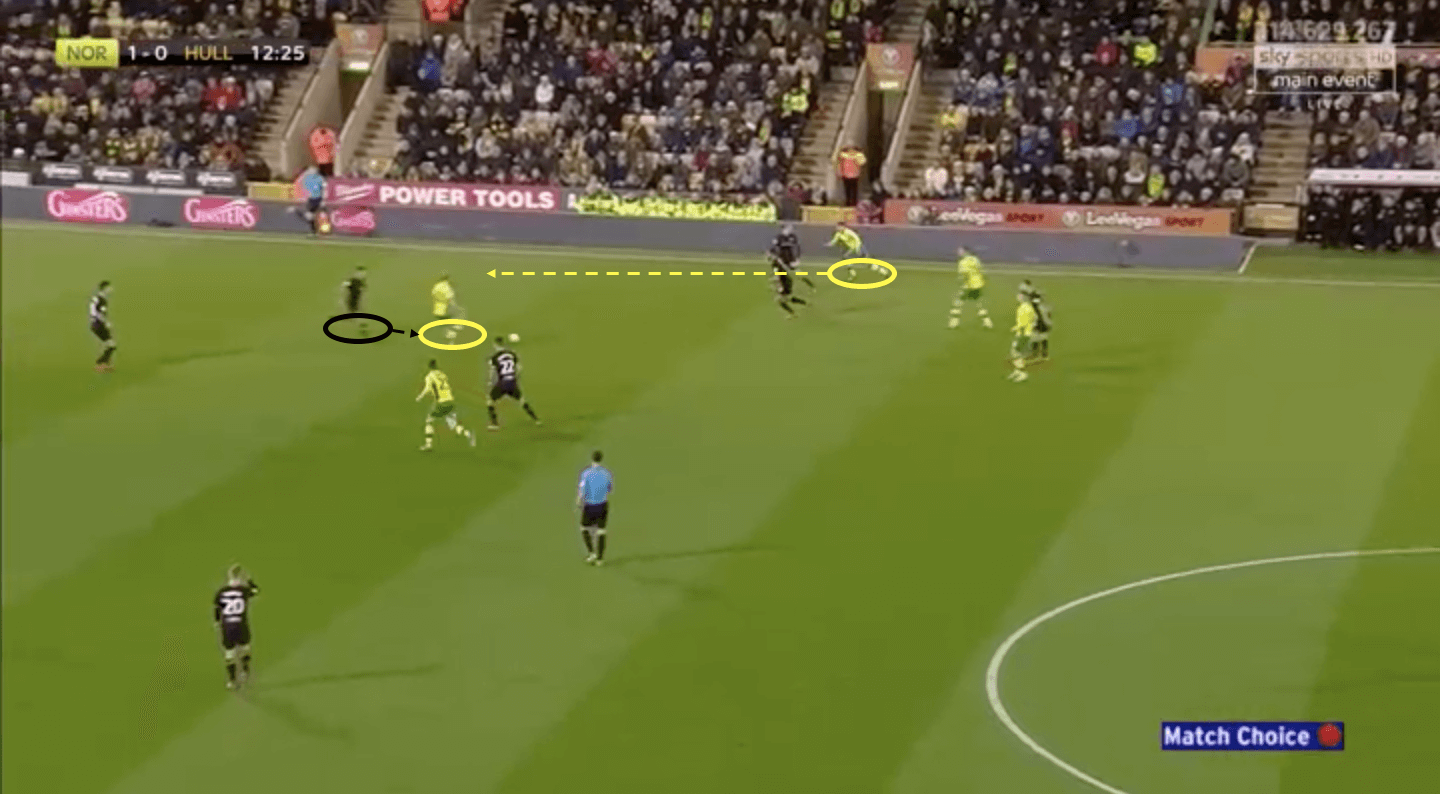 Norwich City Hull City EFL Championship 2018/19 Tactical Analysis