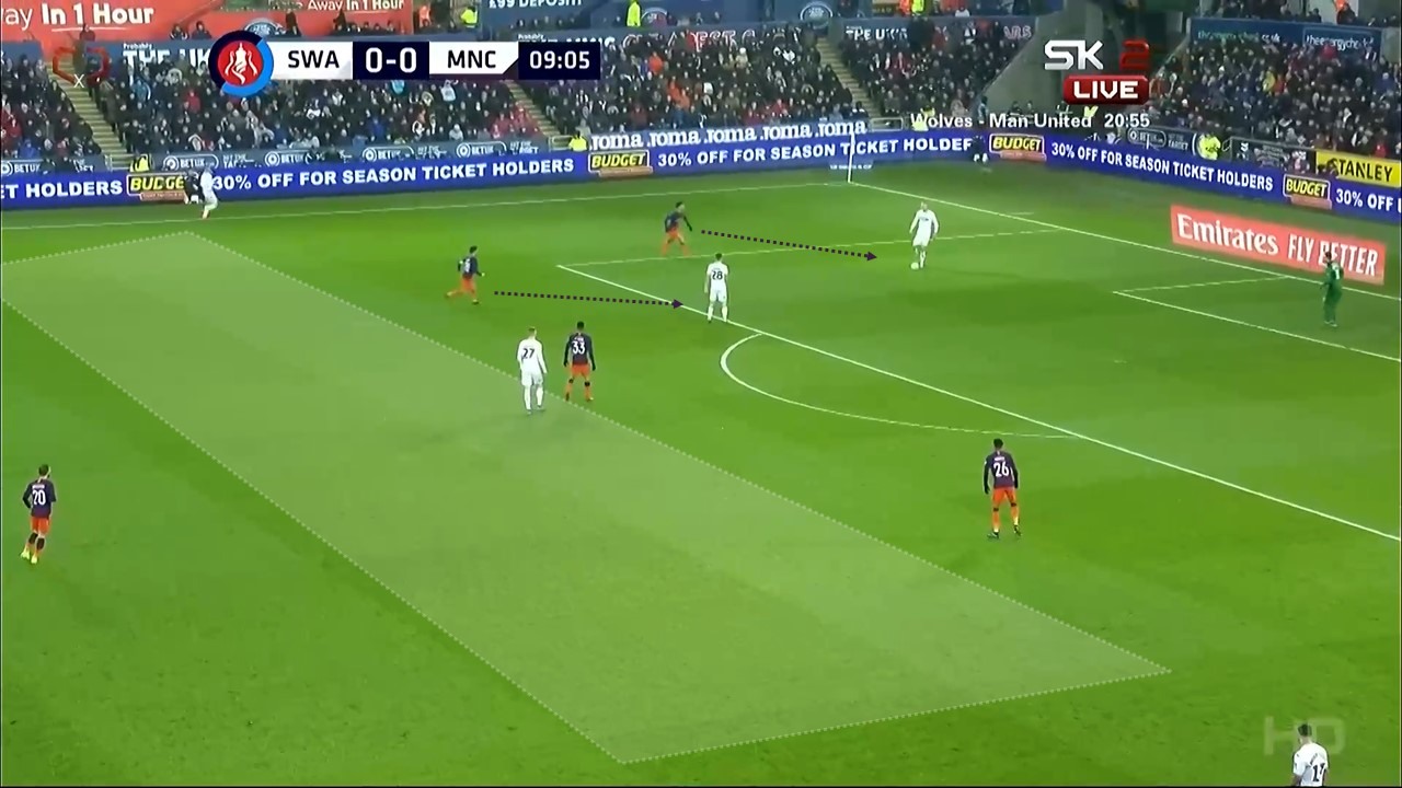 FA Cup 2018/19: Swansea City Manchester City Tactical Analysis