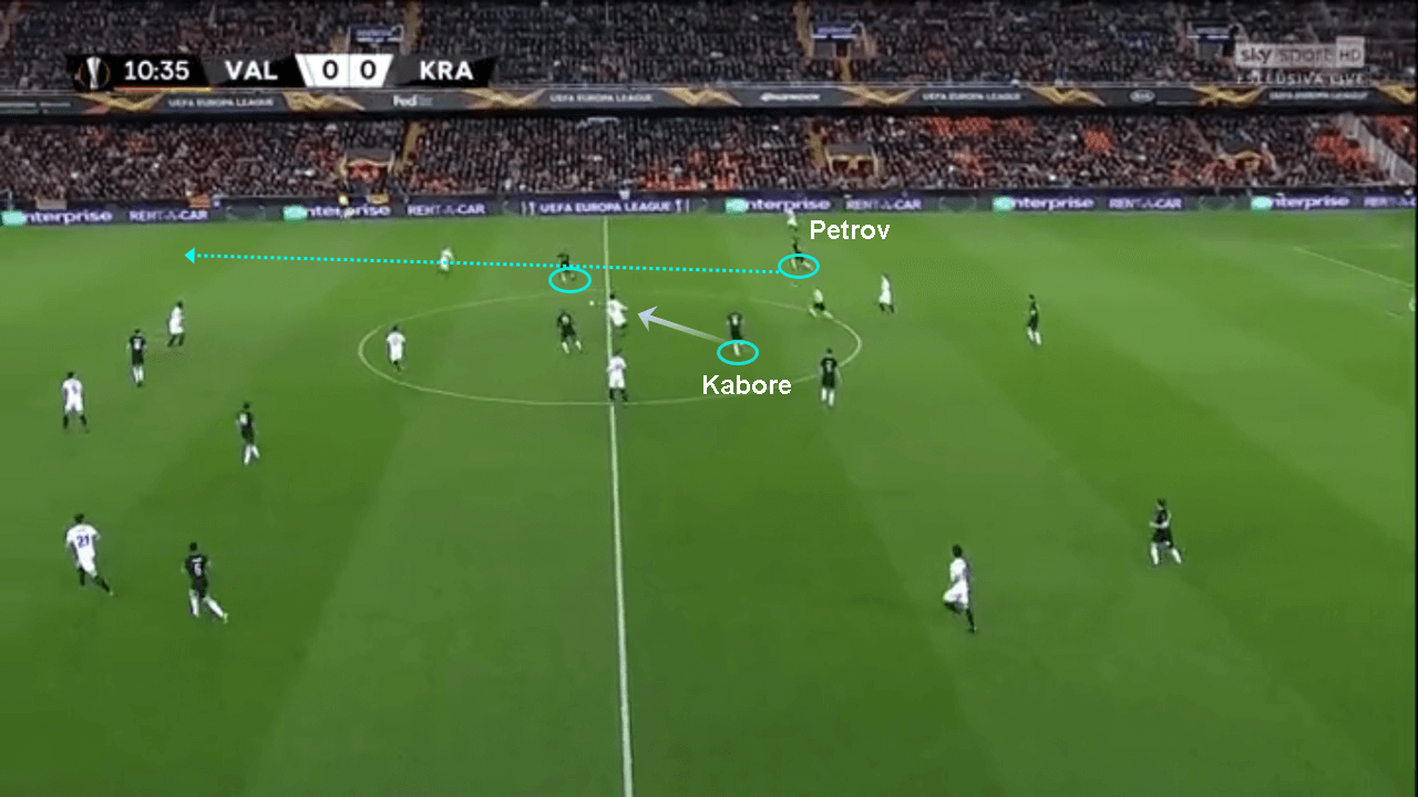 Valencia Krasnodar Europa League tactical analysis statistics