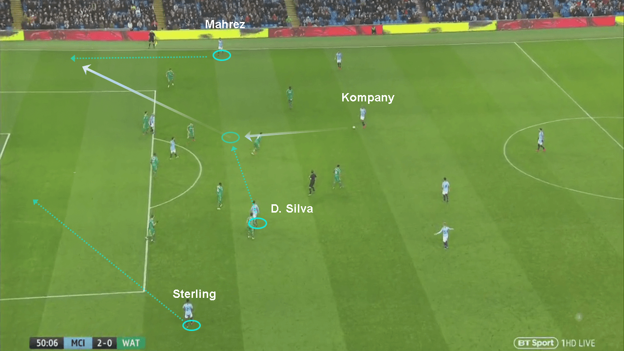 Manchester City Watford Premier League tactical analysis statistics