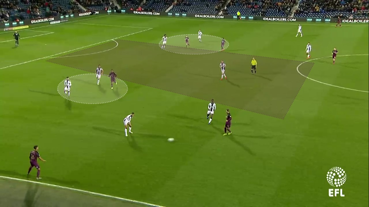 EFL Championship West Brom Swansea City Tactical Analysis