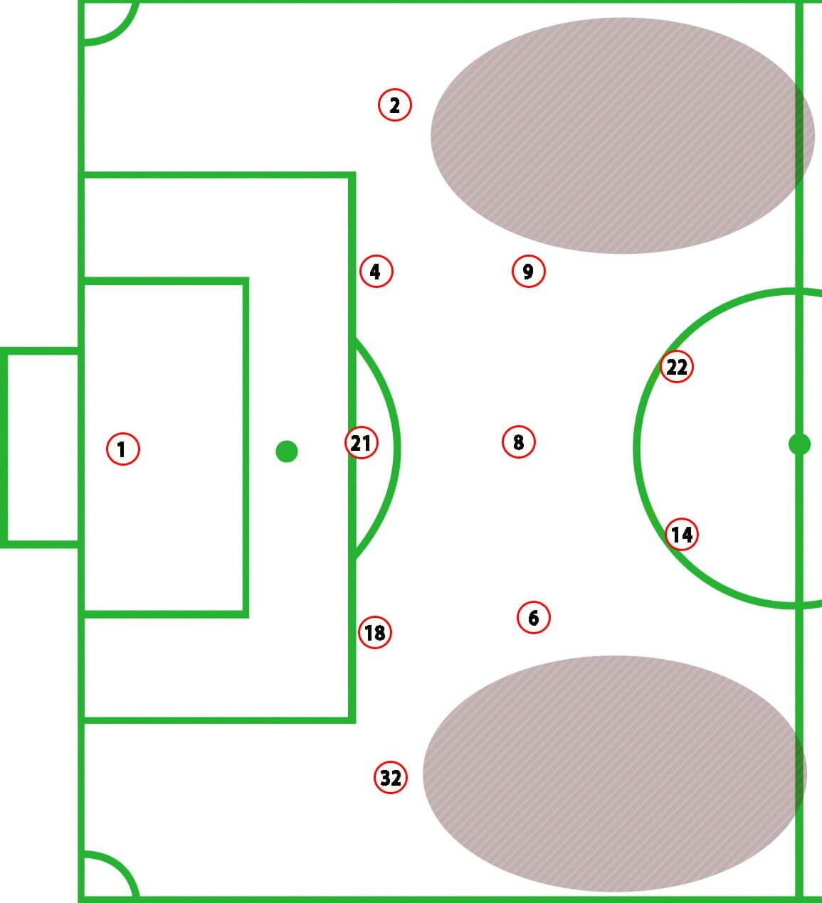 Borussia Dortmund vs VfB Stuttgart Bundesliga 2018/19 Tactical Analysis