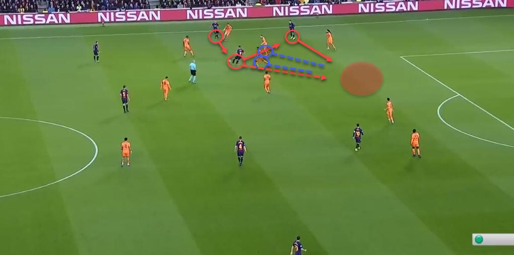 Champions League Barcelona Lyon Tactical Analysis