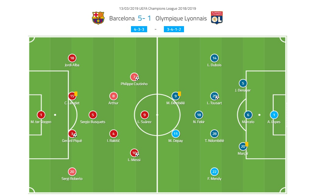 Champions League Barcelona Lyon Tactical Analysis