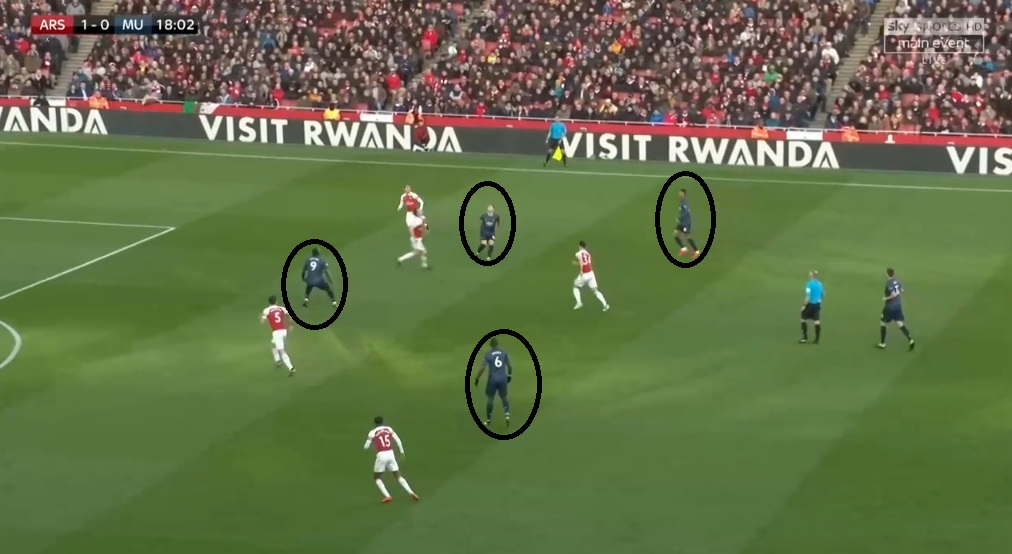 Arsenal Manchester United Premier League Tactical Analysis
