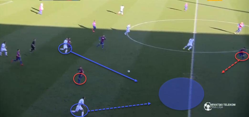 1. HNL 2018/19: Siniša Orešćanin Hajduk Split Tactical Analysis