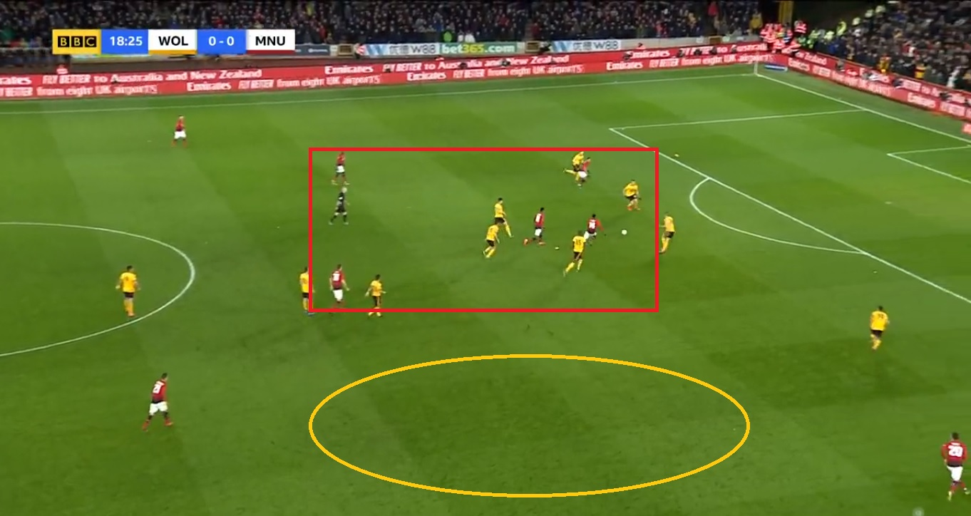 Wolves Manchester United FA Cup Tactical Analysis