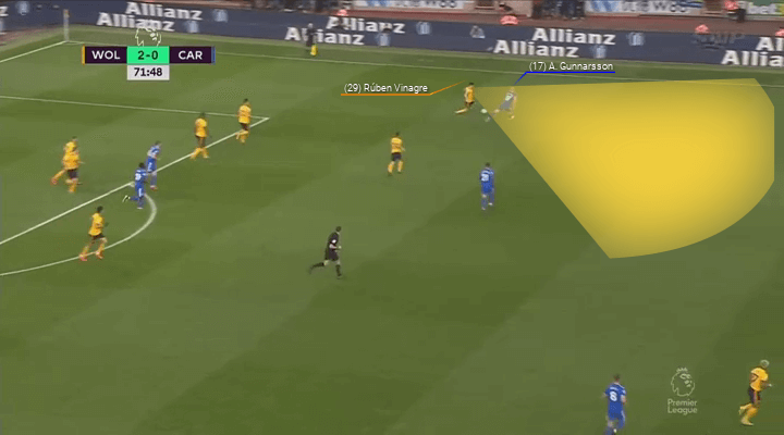 Wolves Cardiff Premier League Tactical Analysis