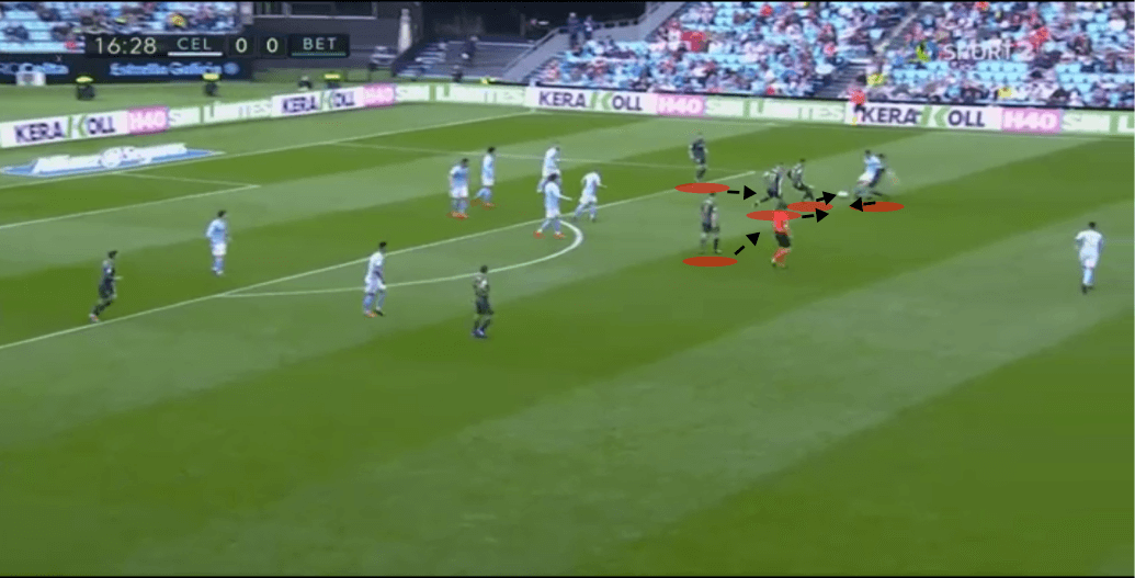 Celta Vigo Real Betis La Liga Tactical Analysis Statistics