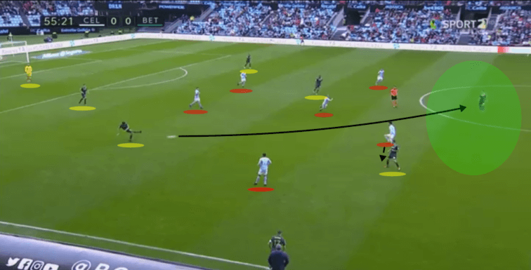Celta Vigo Real Betis La Liga Tactical Analysis Statistics