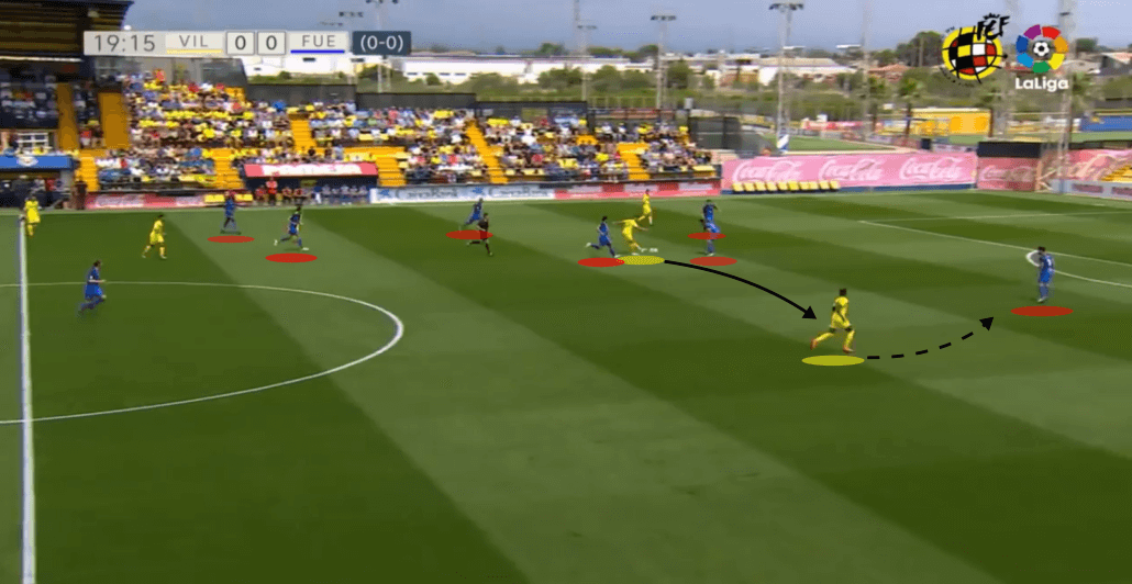 samuel chukwueze villarreal tactical analysis statistics