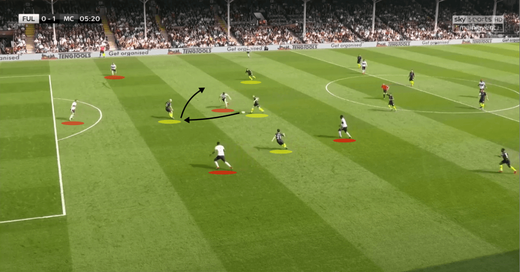 Fulham Manchester City Premier League Tactical Analysis