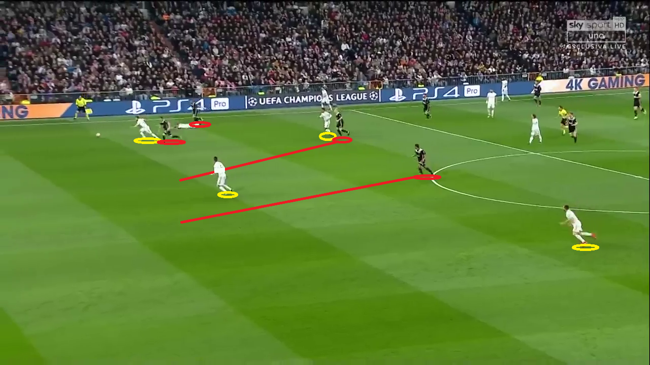 Champions League Real Madrid Ajax Tactical Analysis Statistics