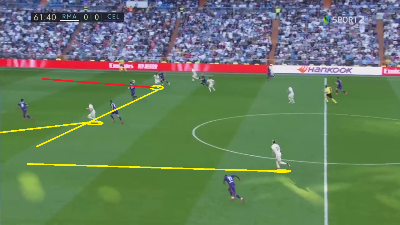 Real Madrid Celta Vigo La Liga 2018/19 Tactical Analysis