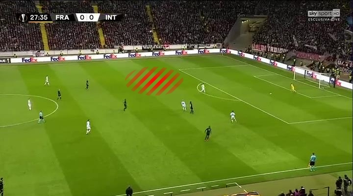 UEFA Europa League Frankfurt Inter 2018/19 Tactical Analysis Statistics