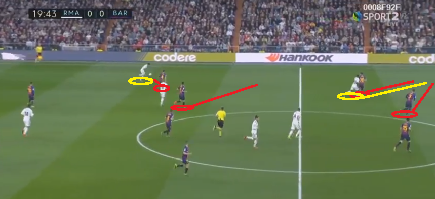 Real Madrid Barcelona La Liga Tactical Analysis Statistics
