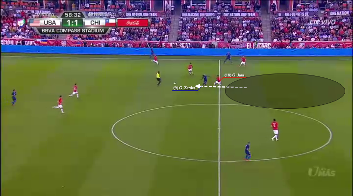 USA Chile tactical analysis statistics