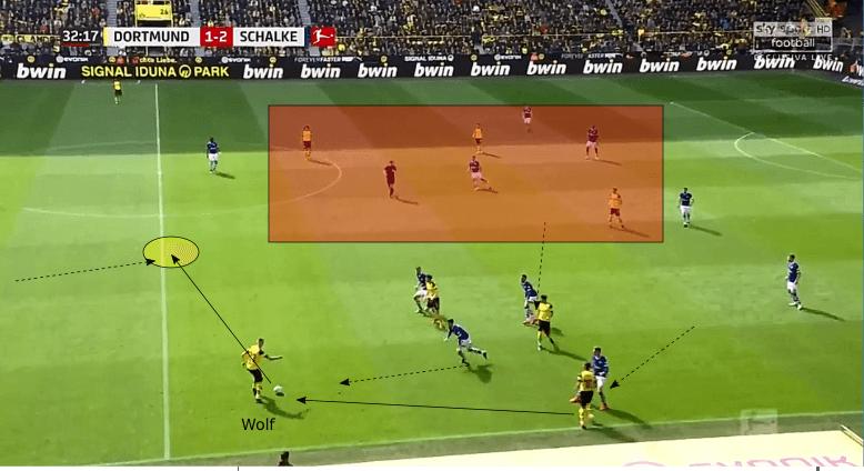 Bundesliga 2018/19 tactical analysis statistics: Dortmund vs Schalke