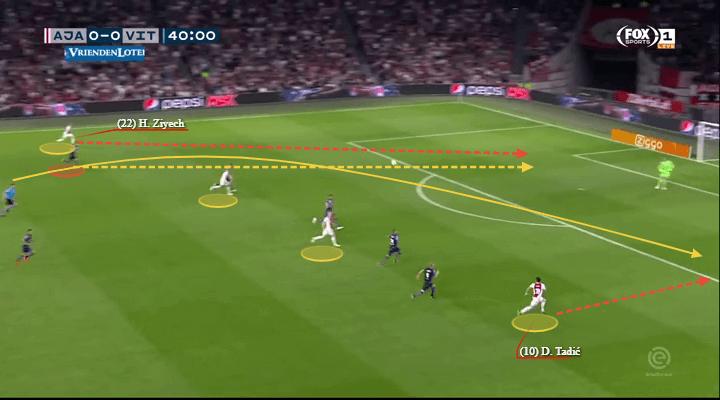 Tactical Analysis Hakim Ziyech Ajax Statistics