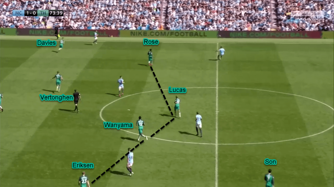 Tactical Analysis Premier League Manchester City Tottenham