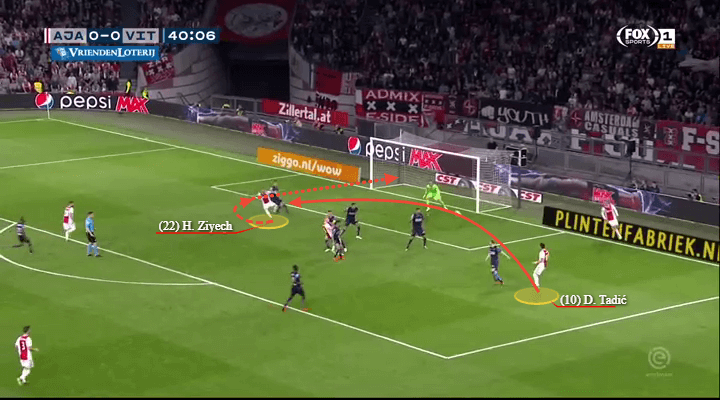 Tactical Analysis Hakim Ziyech Ajax Statistics