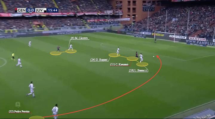 Ajax Juventus Champions League tactical preview analysis
