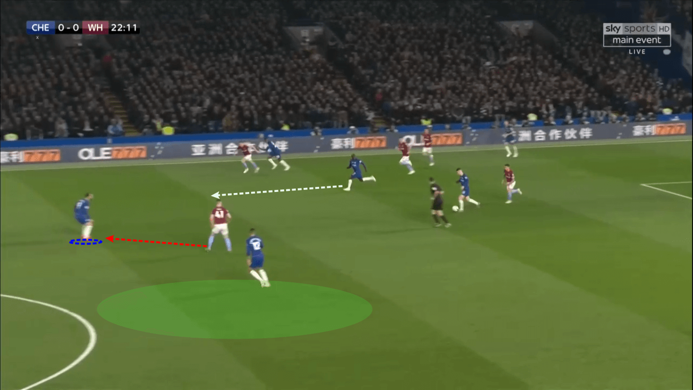 Premier League Chelsea West Ham United Tactical Analysis