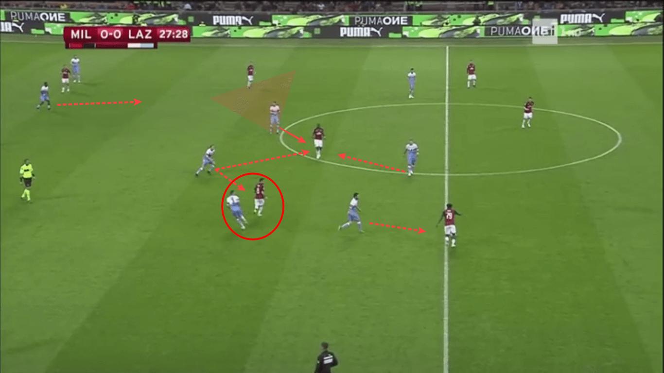 Milan Lazio Coppa Italia tactical analysis