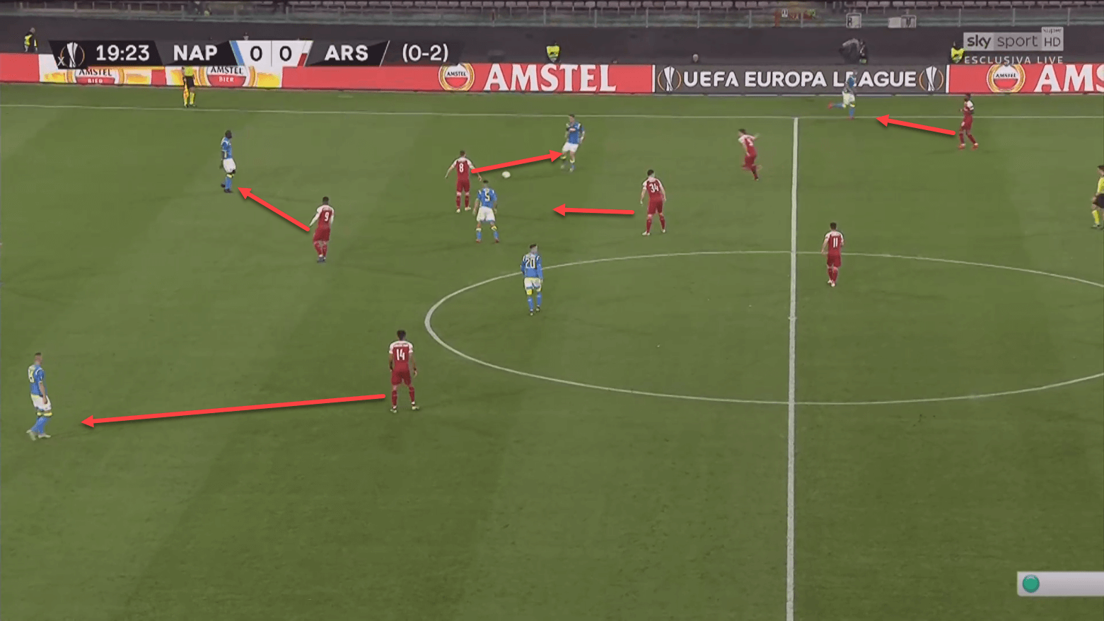 Napoli Arsenal Europa League tactical analysis