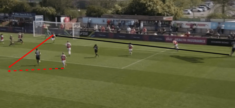 Arsenal Women Everton Ladies FAWSL Tactical Analysis
