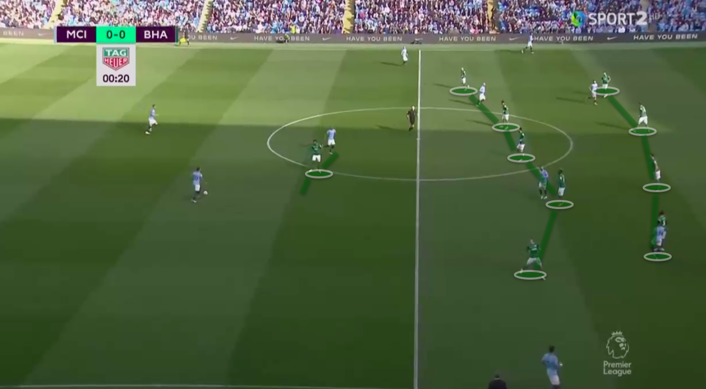 Manchester City Brighton Tactical Analysis Preview