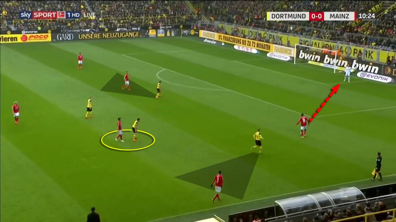 Borussia Dortmund Mainz Bundesliga Tactical Analysis