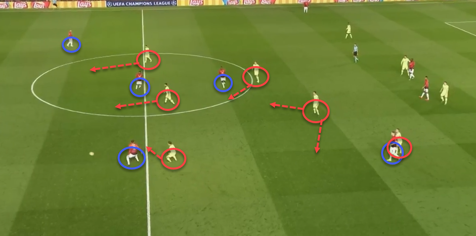 Manchester United v Barcelona Champions League Tactical Analysis