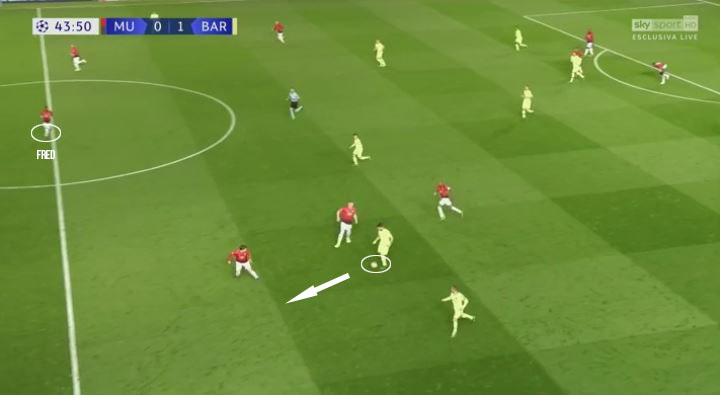 Barcelona Manchester United Champions League tactical analysis preview