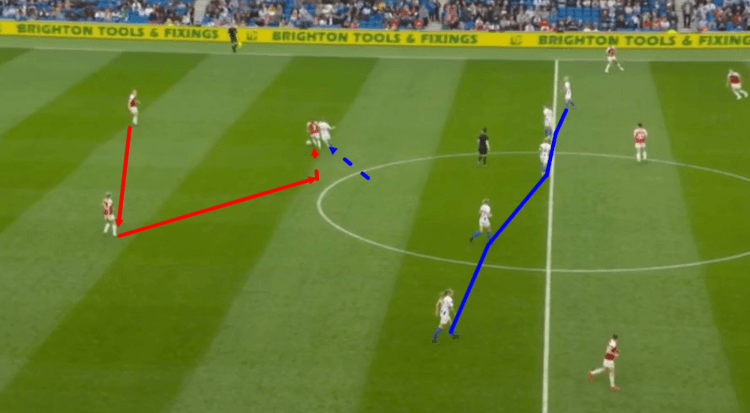 Brighton & Hove Albion Arsenal Women FAWSL 2018/19 Tactical Analysis Statistics