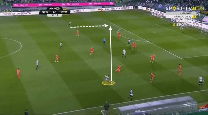 Bruno Fernandes Manchester United Sporting Tactical Analysis