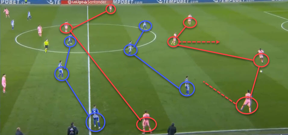 Tactical analysis Deportivo Alaves Barcelona La Liga