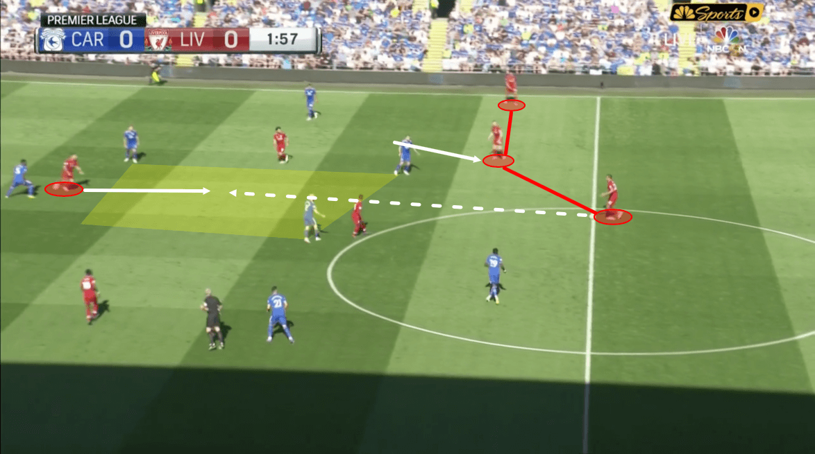 Cardiff Liverpool Premier League Tactical Analysis
