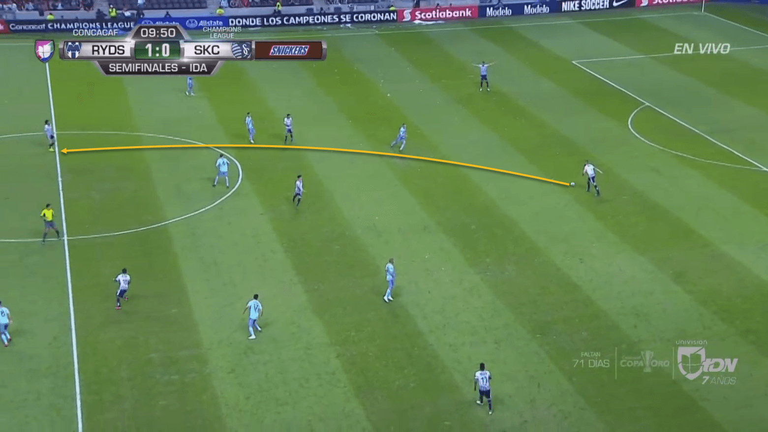Monterrey Sporting Kansas City CONCACAF Champions League Tactical Analysis