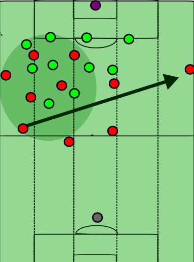 Sevilla Real Betis La Liga tactical analysis preview