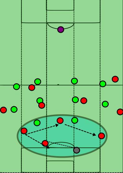 Sevilla Real Betis La Liga tactical analysis preview