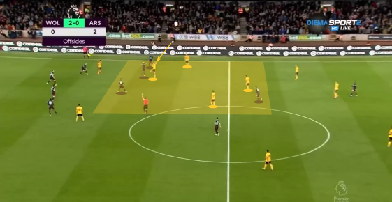 Tactical Analysis Wolves Arsenal tactical analysis